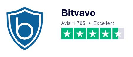 Bitvavo Trustpilot Avis