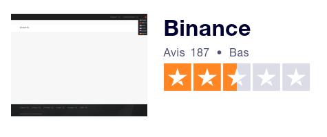 Binance Trustpilot Avis